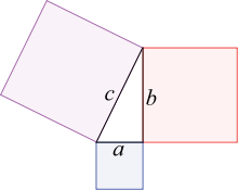 Pix of right-angled triangle with area of each side shaded to illustrate Pythagoras' Theorem